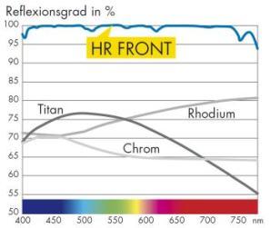 helligkeit_hr-front