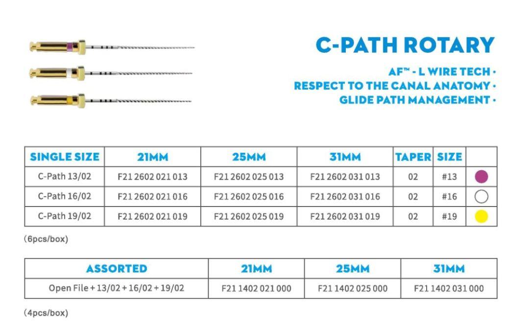 C-PATH